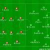 UCL16-17-D5-アトレティコマドリード.vs.PSV