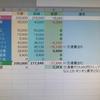 11月の収支報告~日々変化する株価、金利、世の中の動きを楽しむこと~