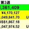 247万円増!】投資状況 2021年4月第3週