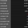 くりっく株365  FTSE100  1/7.運用結果