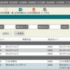 雑貨製造業向けの販売管理システムをリリースしました