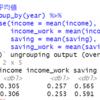 都道府県別のジニ係数データの分析3 - R言語で2009年度と2014年度で違いがあるかどうかを検定する。