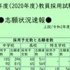 教員採用試験、志願者数、倍率(令和2年度採用)