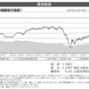 日興-インデックスファンド225運用報告書(2020年06月16日決算)が交付