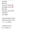 大井競馬無料予想‼️金曜日ですよ!!!!
