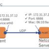 EC2でnetconsoleを使ってカーネルメッセージを取得する