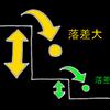 富士山の方程式