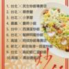 全台湾で【チャーハンがおいしいお店ベスト10】の名前と場所をメモっとく