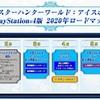 【MHWI】2020年モンハンアプデ予定!ロードマップ内容まとめ