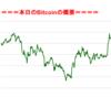 ■本日の結果■BitCoinアービトラージ取引シュミレーション結果(2017年9月20日)