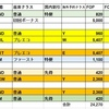 【JGC修行まとめ】2019年 開始〜5月まで