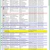 Windows起動時の自動実行プログラムを詳細に調査/制御するには?
