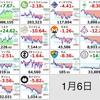 昼の仮想通貨状況報告