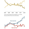 移民を肯定する人が主流となった米国