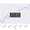 株式 日次損益 2020-08-18