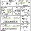 簿記きほんのき50【仕訳】電子記録債権(債務)完結