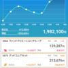 -あいちゃんの本日トレード!2018/01/24-