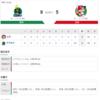 2020-07-02 カープ第11戦(神宮)●5対9X ヤクルト (5勝5敗1分)屈辱のサヨナラ負け。グッバイ、スコット。