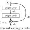 ResNet論文を読んだメモ(arXiv:1512.03385)