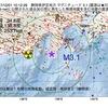 2017年10月01日 10時12分 静岡県伊豆地方でM3.1の地震