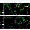 【FX短期売買戦略】ユーロドル、ドル円エントリー戦略_2019.09.30