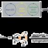 論文要約No.4 光レドックス触媒を用いたスチレンの[4+2]環化付加反応