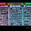 昨日のTVの「関ジャム」見ました?