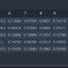 scikit-learnで使える機械学習手法まとめ
