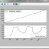 fitbitエクササイズデータ (TCX) をPandas.DataFrameに入れてプロットする