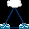 【ICTSC7】C6D (IPv6+BGP) の問題解説