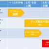 グアムマラソン体験記!!目指せ自己新記録!!