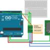 ArduinoでDMXを受ける