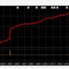 市販ストラテジーと自作バスケット(iTRADE)との比較