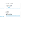 11月のアクセス数と今月の目標~今月でブログ開設して満2年!~