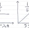 Pythonで考えるDCモータの制御(3)ランプ入力に対する1型PI制御の応答