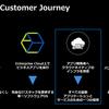 Nutanixが提供するコンテナプラットフォーム~Karbonのご紹介~