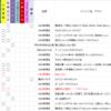 20171111(土)運営同士何話す?vol.2、ゲストはSAKA-SAMAとxoxo(Kiss&Hug) EXTREME