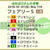 フェアリーステークス+日刊スポシンザン記念予想 (6日夕方更新)