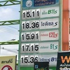 2020/04月度 タイ イサーンの田舎のガソリン価格