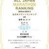 第15回マラソンランキング/連続走行チャレンジ中