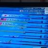 2020東京五輪での技術革新