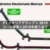 F1 イタリアグランプリ 2019 コース概要と2018年振り返り