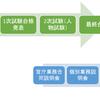 【公務員試験】国家一般の受験・合格までの流れ