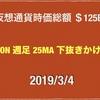 ドル週足 10MA に角度つくも仮想通貨は低迷】2019/3/4 仮想通貨時価総額14兆 ドル111円後半