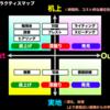 学びのプラクティスマップ