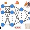 ニューラルネットワーク入門③