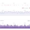 Ruby on Rails開発のインターン (Day 12)