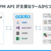 ナレッジ共有ツール NotePM の API をドライバー化:各種ツールから接続してみた