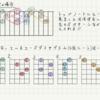 ギターのコードソロに使えるセブンスコードのトライアド