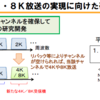 東京都港区の実験試験局